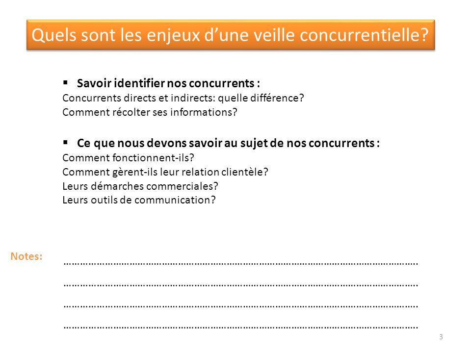 Savoir identifier nos concurrents : Concurrents directs et indirects: quelle différence? Comment récolter ses informations? Ce que nous devons savoir
