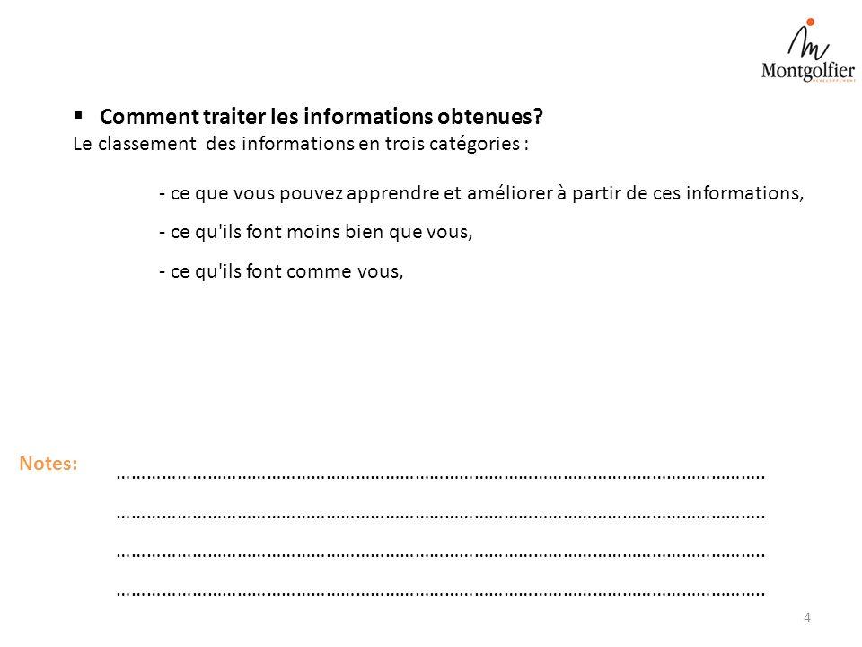 4 Comment traiter les informations obtenues? Le classement des informations en trois catégories : - ce que vous pouvez apprendre et améliorer à partir