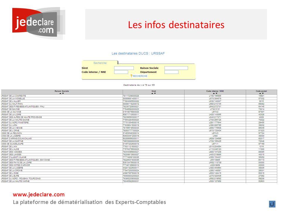 www.jedeclare.com La plateforme de dématérialisation des Experts-Comptables Les infos destinataires