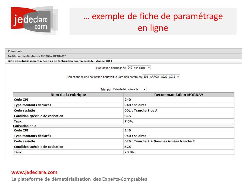 www.jedeclare.com La plateforme de dématérialisation des Experts-Comptables … exemple de fiche de paramétrage en ligne