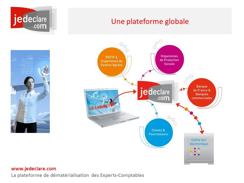 www.jedeclare.com La plateforme de dématérialisation des Experts-Comptables Une plateforme globale