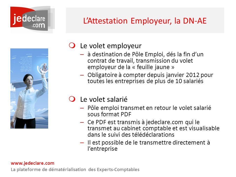 www.jedeclare.com La plateforme de dématérialisation des Experts-Comptables LAttestation Employeur, la DN-AE Le volet employeur – à destination de Pôl