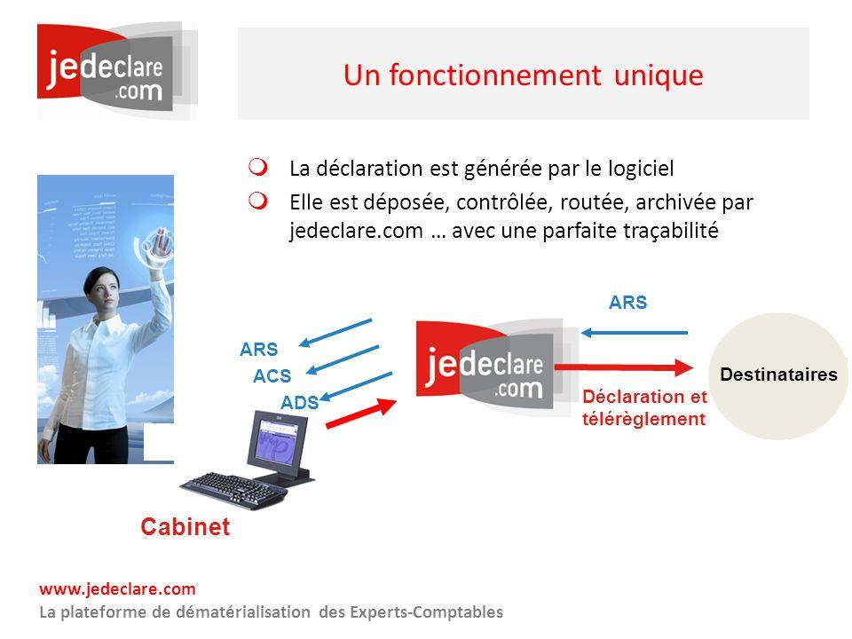 www.jedeclare.com La plateforme de dématérialisation des Experts-Comptables Un fonctionnement unique La déclaration est générée par le logiciel Elle e