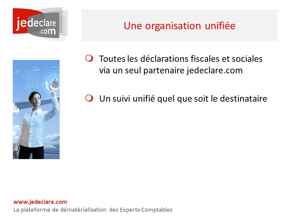 www.jedeclare.com La plateforme de dématérialisation des Experts-Comptables Une organisation unifiée Toutes les déclarations fiscales et sociales via
