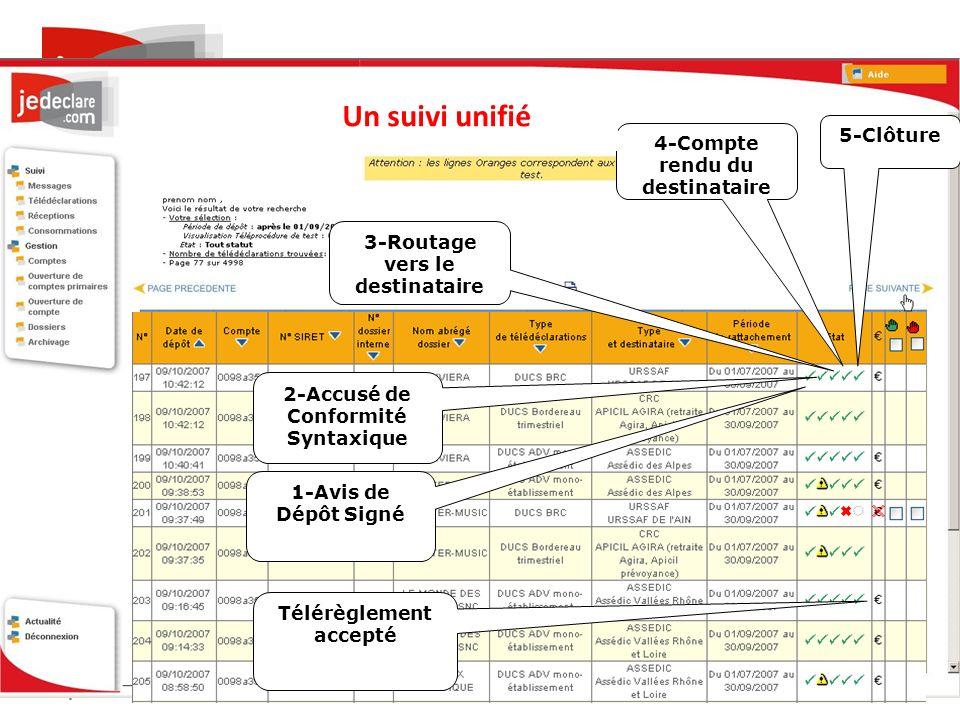 www.jedeclare.com La plateforme de dématérialisation des Experts-Comptables Mettre en œuvre les DUCS-EDI via jedeclare.com