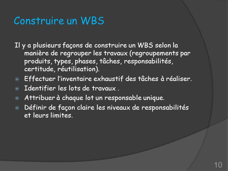 Construire un WBS Il y a plusieurs façons de construire un WBS selon la manière de regrouper les travaux (regroupements par produits, types, phases, tâches, responsabilités, certitude, réutilisation).