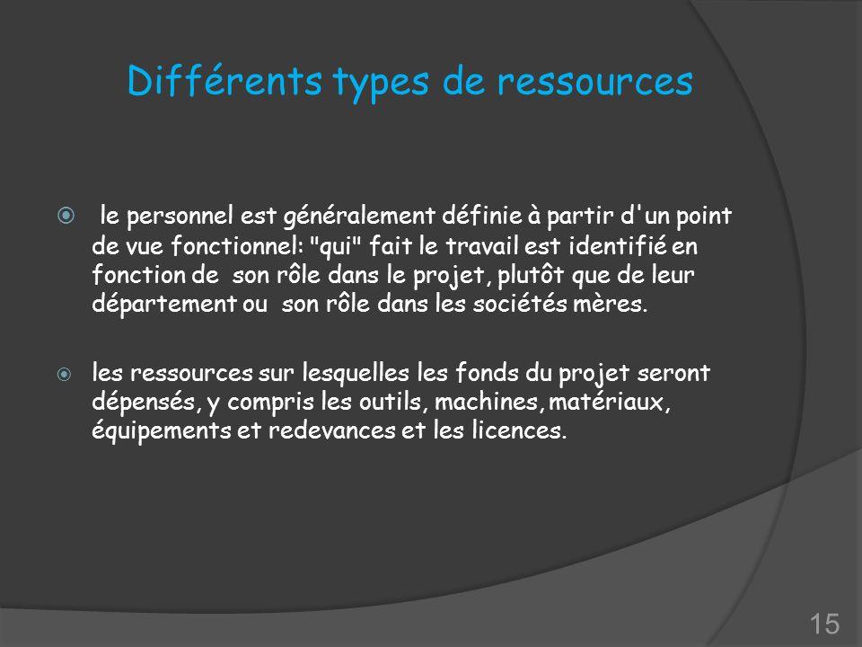 Différents types de ressources le personnel est généralement définie à partir d un point de vue fonctionnel: qui fait le travail est identifié en fonction de son rôle dans le projet, plutôt que de leur département ou son rôle dans les sociétés mères.