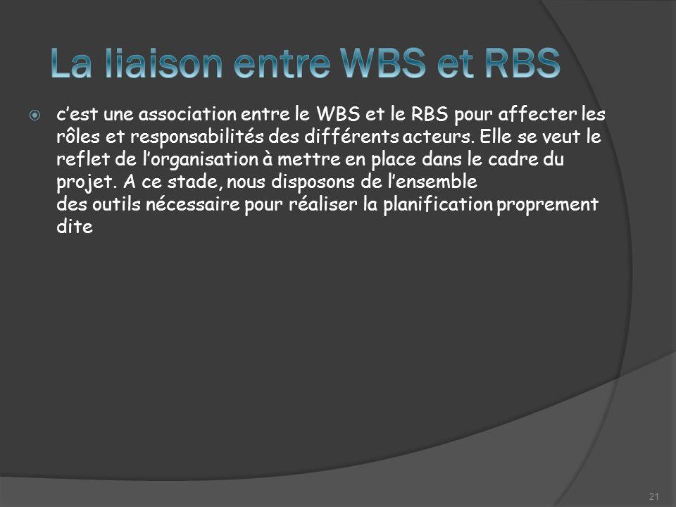 cest une association entre le WBS et le RBS pour affecter les rôles et responsabilités des différents acteurs.