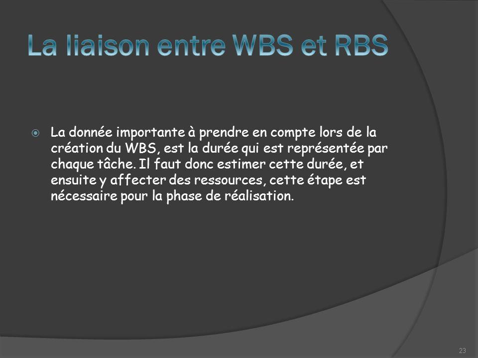 La donnée importante à prendre en compte lors de la création du WBS, est la durée qui est représentée par chaque tâche.
