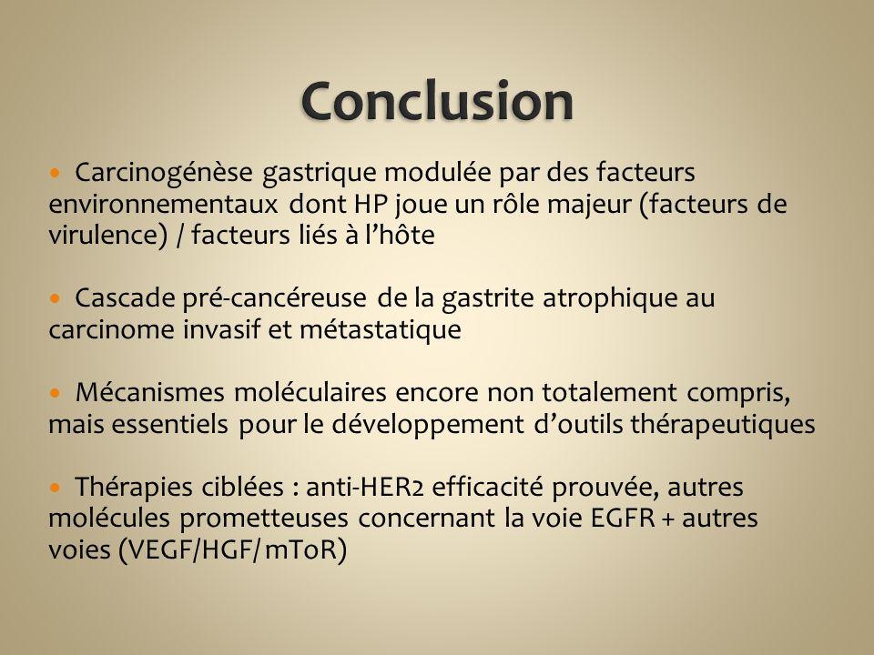 Carcinogénèse gastrique modulée par des facteurs environnementaux dont HP joue un rôle majeur (facteurs de virulence) / facteurs liés à lhôte Cascade