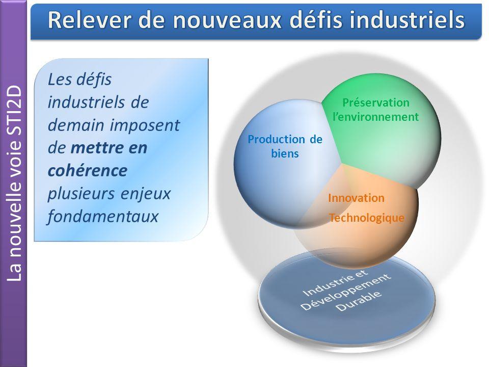 La nouvelle voie STI2D Les défis industriels de demain imposent de mettre en cohérence plusieurs enjeux fondamentaux