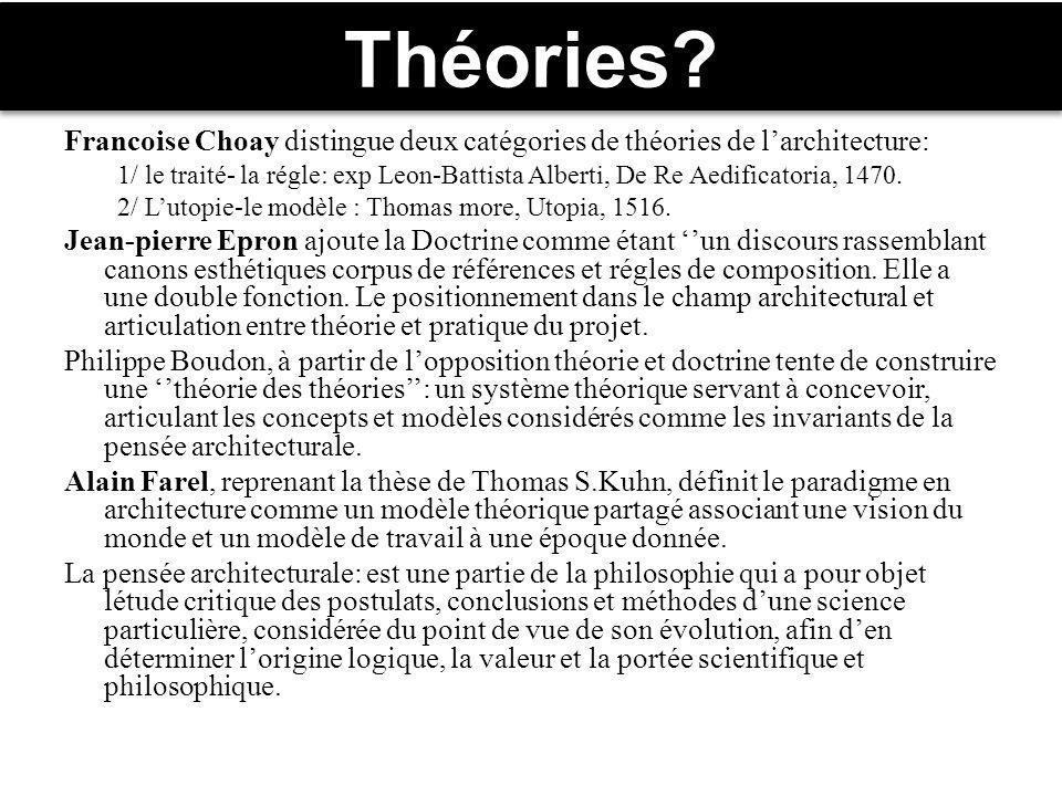 Théories.