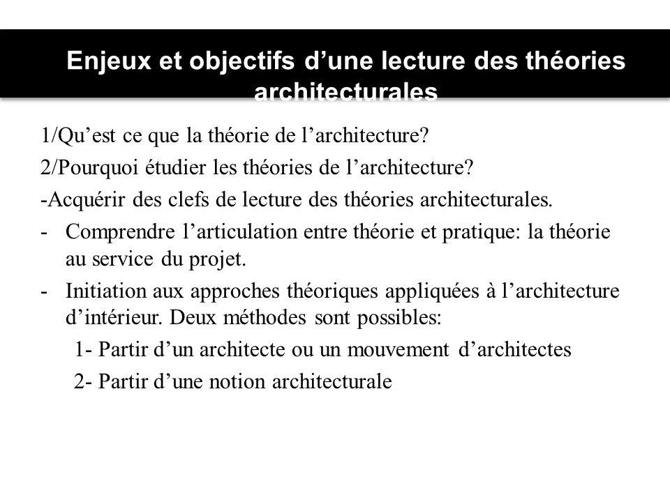 1/Quest ce que la théorie de larchitecture.2/Pourquoi étudier les théories de larchitecture.