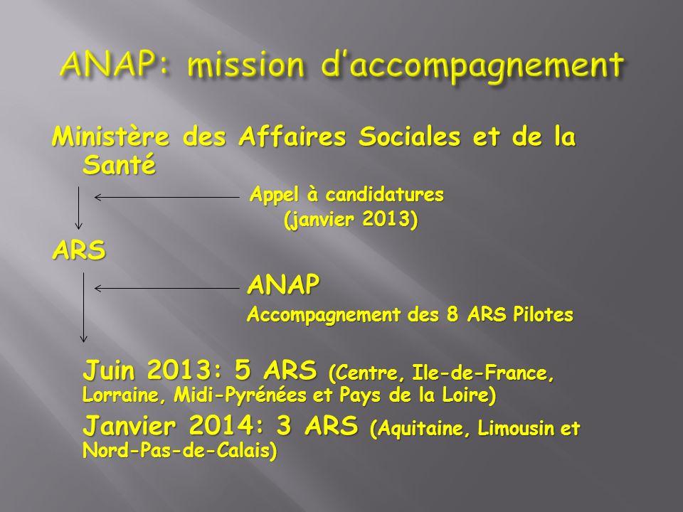 Ministère des Affaires Sociales et de la Santé Appel à candidatures (janvier 2013) (janvier 2013)ARSANAP Accompagnement des 8 ARS Pilotes Juin 2013: 5