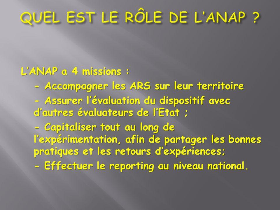 LANAP a 4 missions : - Accompagner les ARS sur leur territoire - Assurer lévaluation du dispositif avec dautres évaluateurs de lEtat ; - Capitaliser t