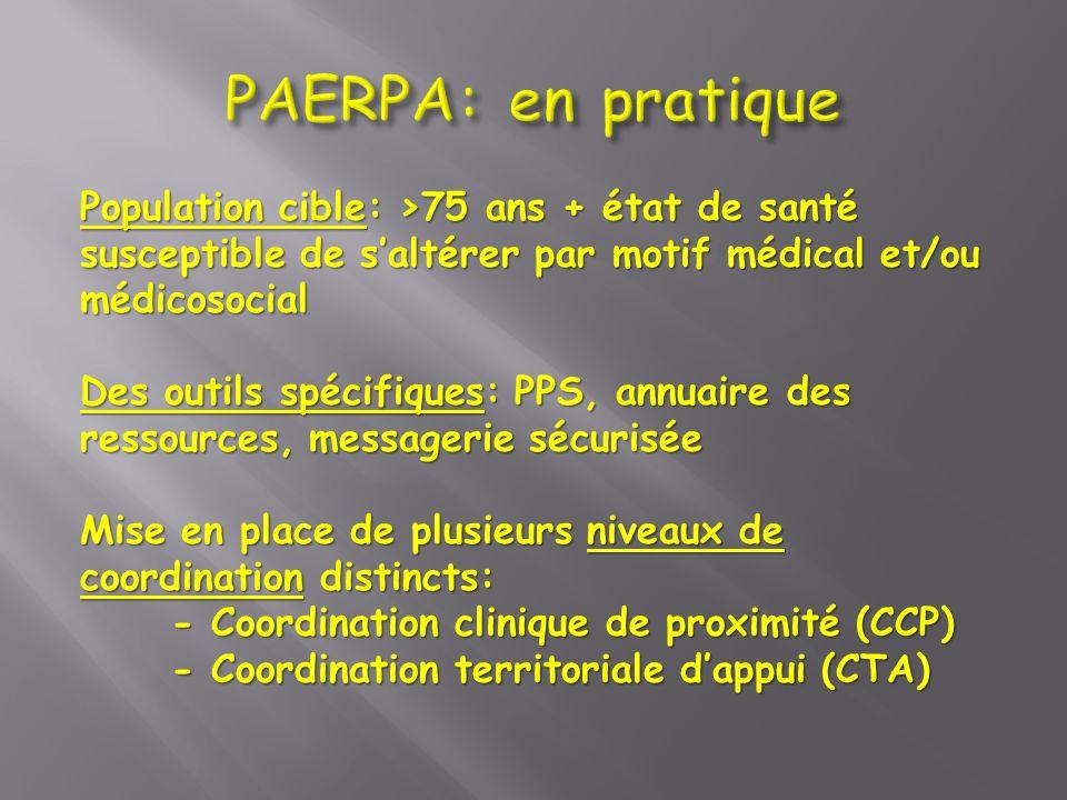 Population cible: >75 ans + état de santé susceptible de saltérer par motif médical et/ou médicosocial Des outils spécifiques: PPS, annuaire des resso