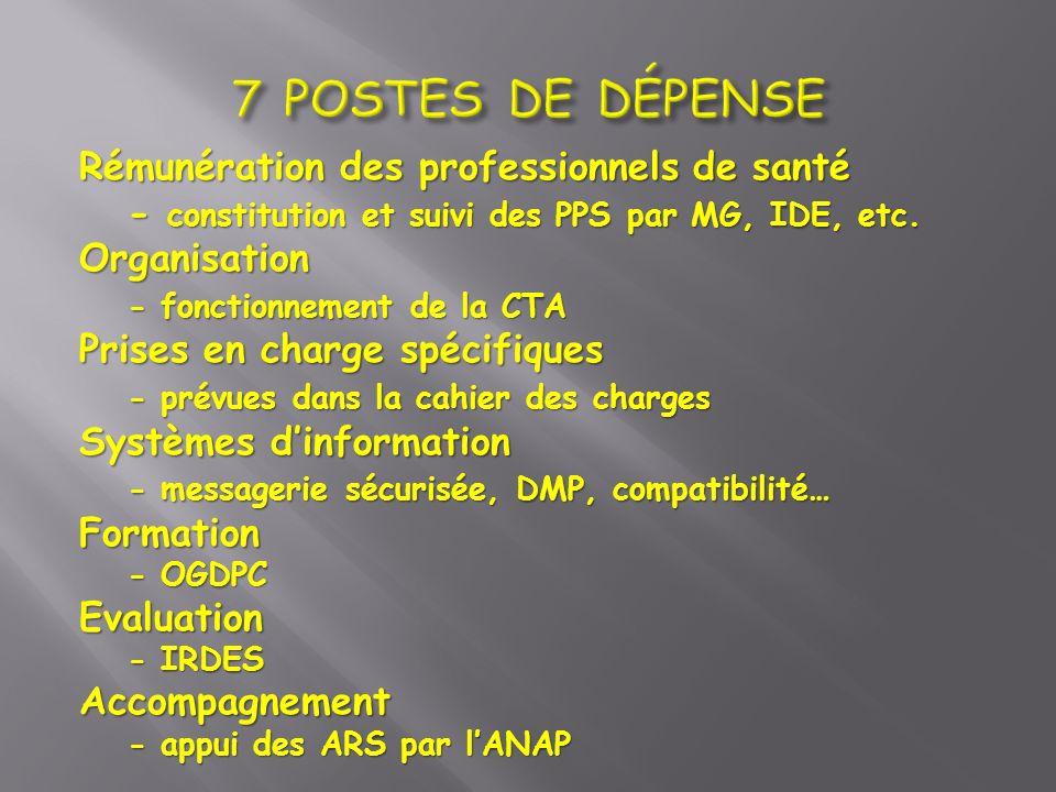 Rémunération des professionnels de santé - constitution et suivi des PPS par MG, IDE, etc. Organisation - fonctionnement de la CTA Prises en charge sp
