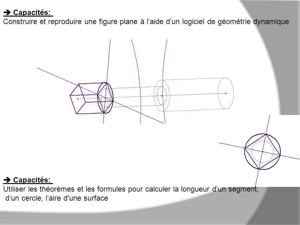 Capacités: Construire et reproduire une figure plane à laide dun logiciel de géométrie dynamique Capacités: Utiliser les théorèmes et les formules pou