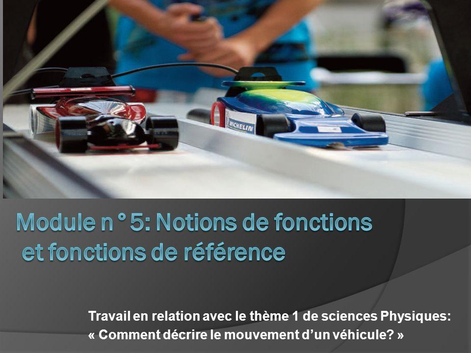 Travail en relation avec le thème 1 de sciences Physiques: « Comment décrire le mouvement dun véhicule? »