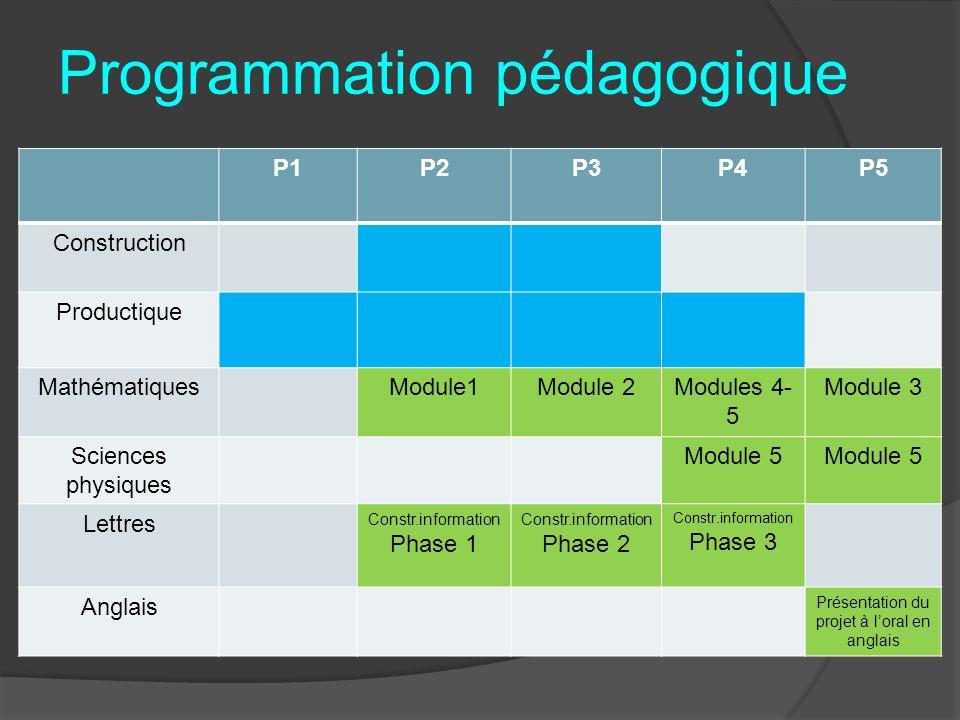 P1P2P3P4P5 Construction Productique MathématiquesModule1Module 2Modules 4- 5 Module 3 Sciences physiques Module 5 Lettres Constr.information Phase 1 C