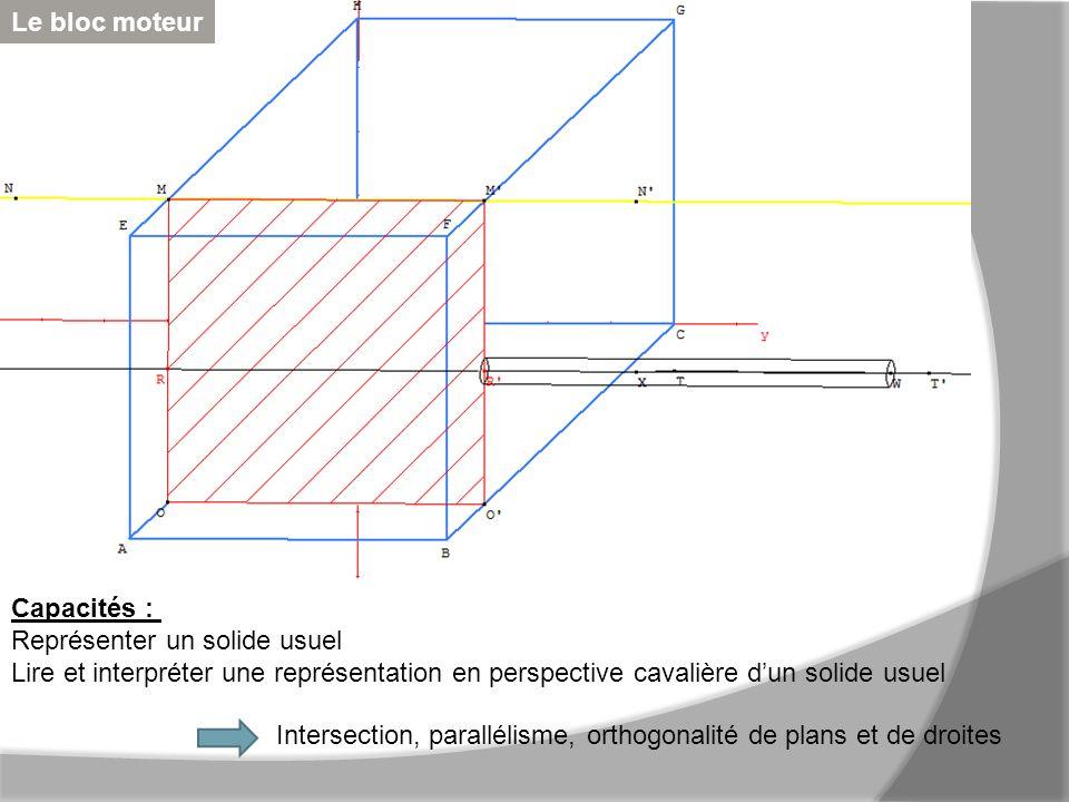 Capacités : Représenter un solide usuel Lire et interpréter une représentation en perspective cavalière dun solide usuel Intersection, parallélisme, o