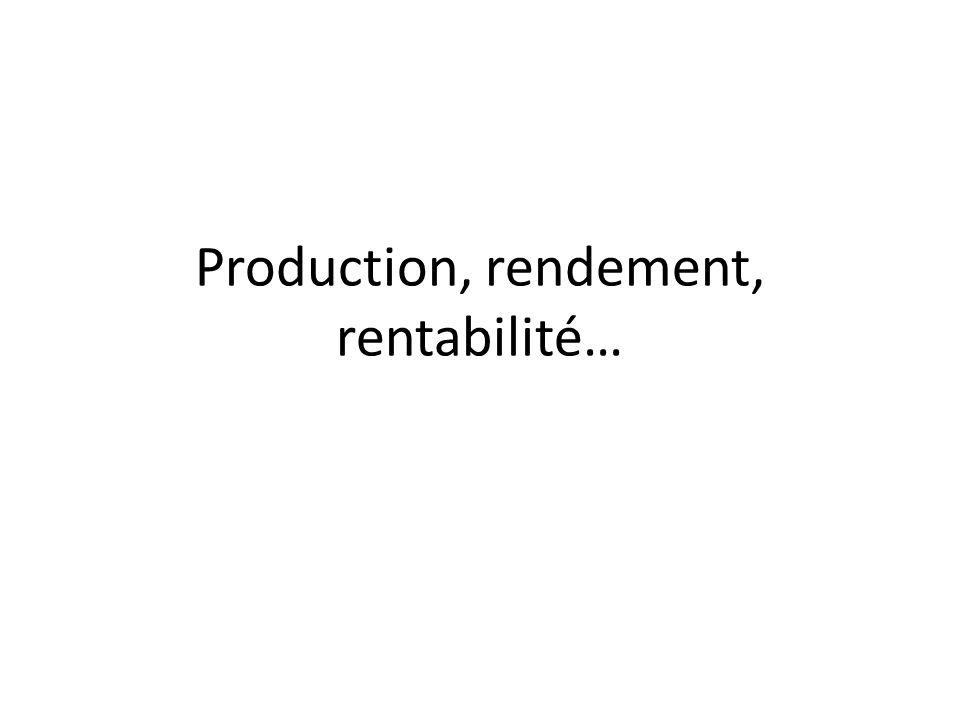 Production, rendement, rentabilité…