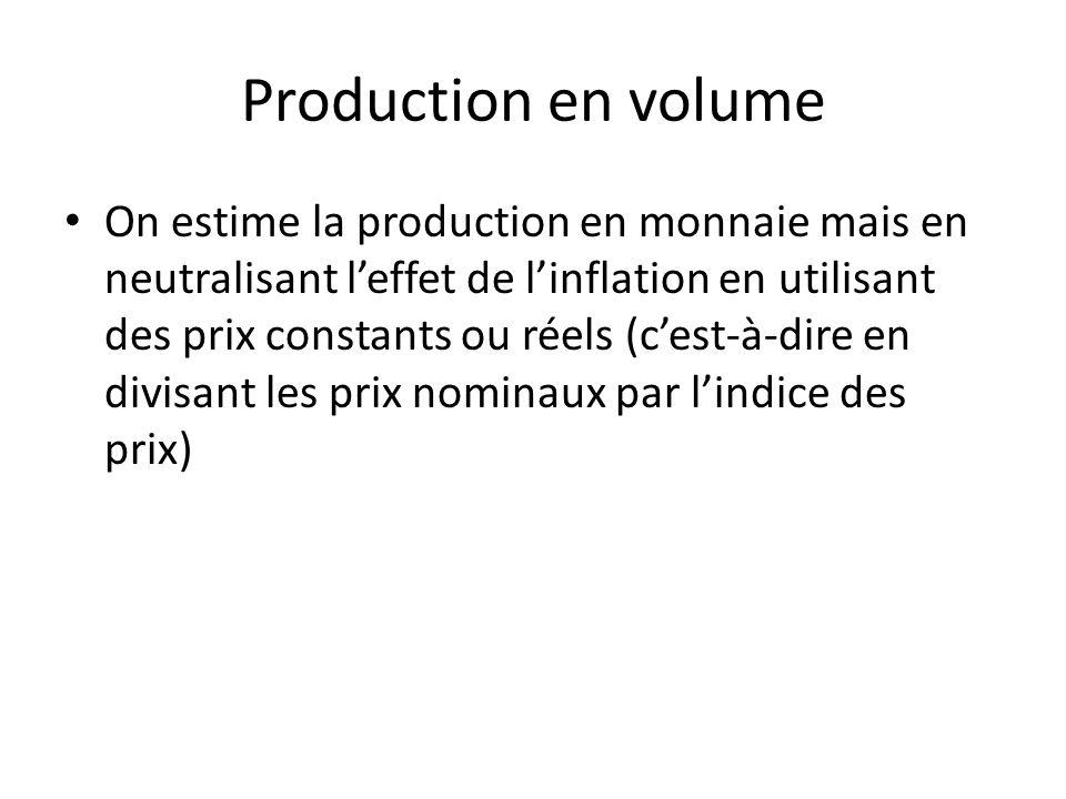 Production en volume On estime la production en monnaie mais en neutralisant leffet de linflation en utilisant des prix constants ou réels (cest-à-dire en divisant les prix nominaux par lindice des prix)