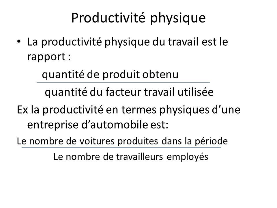 Productivité physique La productivité physique du travail est le rapport : quantité de produit obtenu quantité du facteur travail utilisée Ex la productivité en termes physiques dune entreprise dautomobile est: Le nombre de voitures produites dans la période Le nombre de travailleurs employés