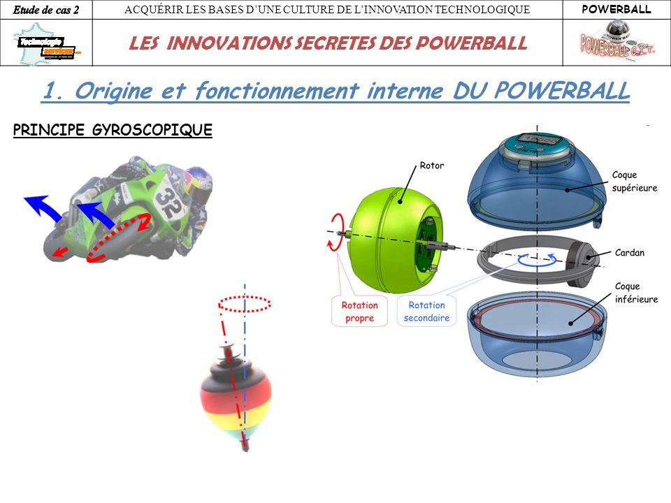 ACQUÉRIR LES BASES DUNE CULTURE DE LINNOVATION TECHNOLOGIQUE POWERBALL LES INNOVATIONS SECRETES DES POWERBALL 1.