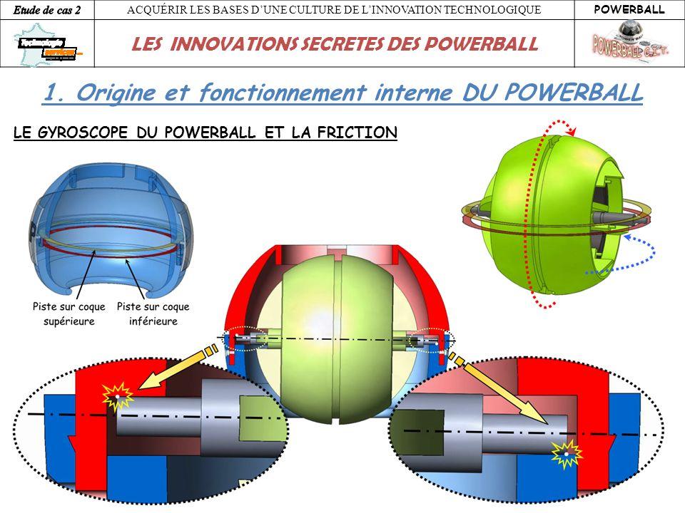 ACQUÉRIR LES BASES DUNE CULTURE DE LINNOVATION TECHNOLOGIQUE POWERBALL LES INNOVATIONS SECRETES DES POWERBALL 1. Origine et fonctionnement interne DU