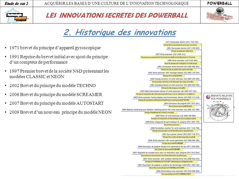 ACQUÉRIR LES BASES DUNE CULTURE DE LINNOVATION TECHNOLOGIQUE POWERBALL LES INNOVATIONS SECRETES DES POWERBALL 2. Historique des innovations 1971 breve