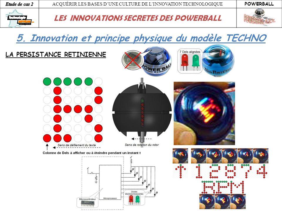 ACQUÉRIR LES BASES DUNE CULTURE DE LINNOVATION TECHNOLOGIQUE POWERBALL LES INNOVATIONS SECRETES DES POWERBALL 5. Innovation et principe physique du mo