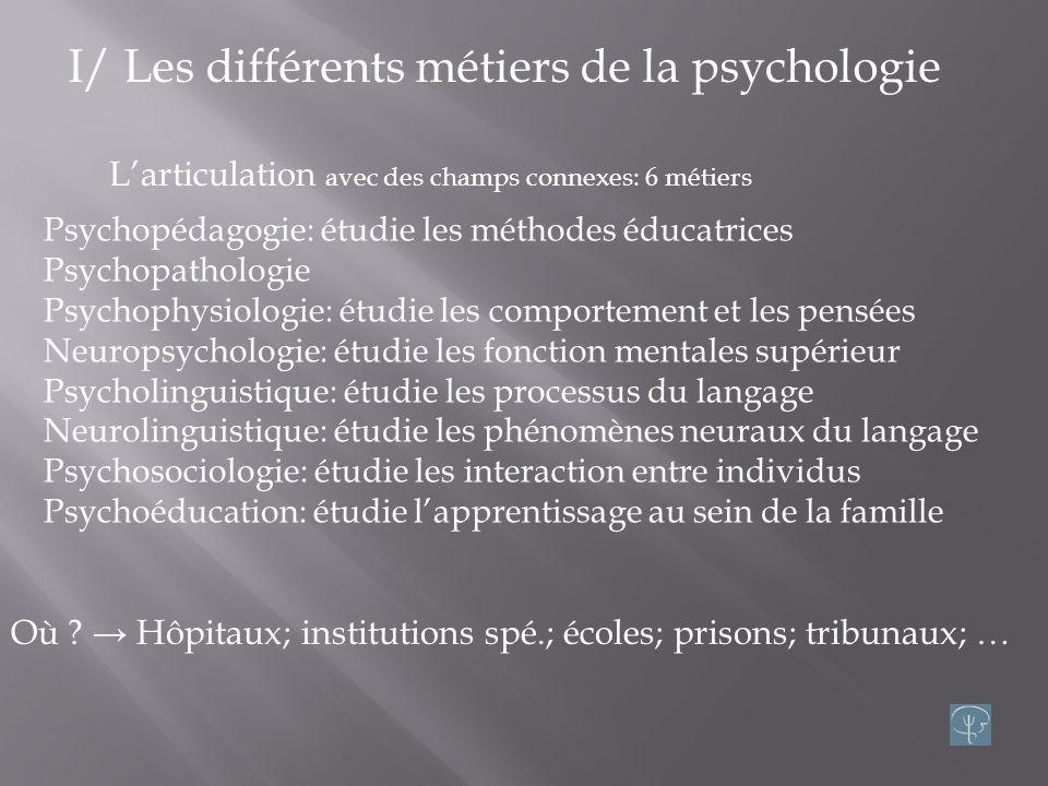 I/ Les différents métiers de la psychologie Le champ dapplication : 13 métiers Psychologie scolaire Psychologie du travail: adapter le travail en fonc