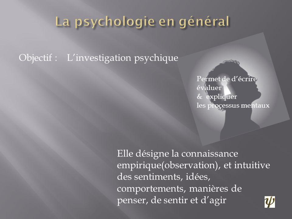 Objectif :Linvestigation psychique Permet de décrire évaluer & expliquer les processus mentaux Elle désigne la connaissance empirique(observation), et intuitive des sentiments, idées, comportements, manières de penser, de sentir et dagir