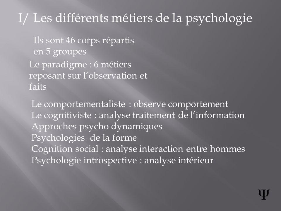 Objectif :Linvestigation psychique Permet de décrire évaluer & expliquer les processus mentaux Elle désigne la connaissance empirique(observation), et