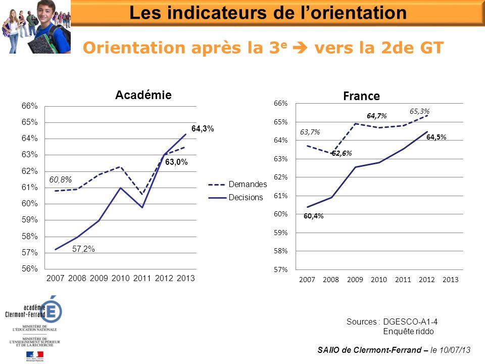 Orientation après la 3 e vers la 2de GT Les indicateurs de lorientation SAIIO de Clermont-Ferrand – le 10/07/13 Sources : DGESCO-A1-4 Enquête riddo