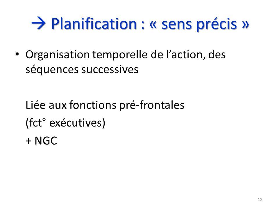 Planification : « sens précis » Planification : « sens précis » Organisation temporelle de laction, des séquences successives Liée aux fonctions pré-f