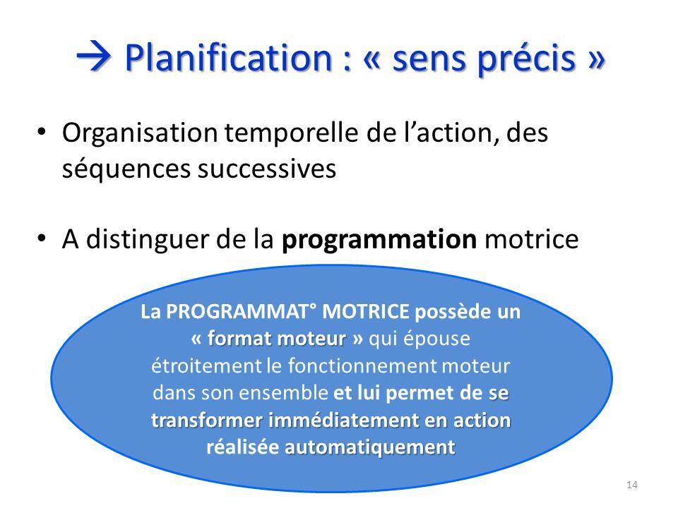 Planification : « sens précis » Planification : « sens précis » Organisation temporelle de laction, des séquences successives A distinguer de la progr