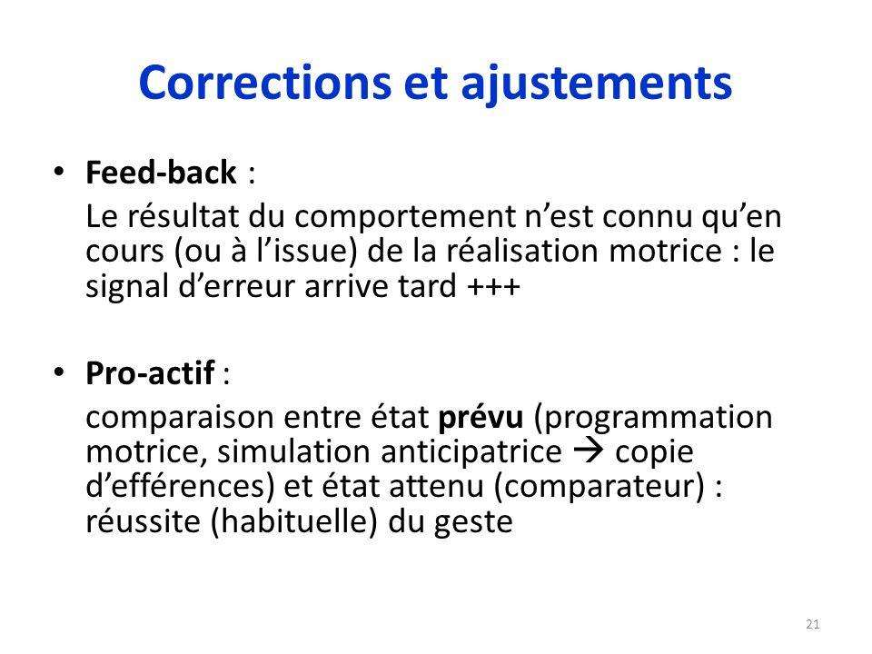 Corrections et ajustements Feed-back : Le résultat du comportement nest connu quen cours (ou à lissue) de la réalisation motrice : le signal derreur a