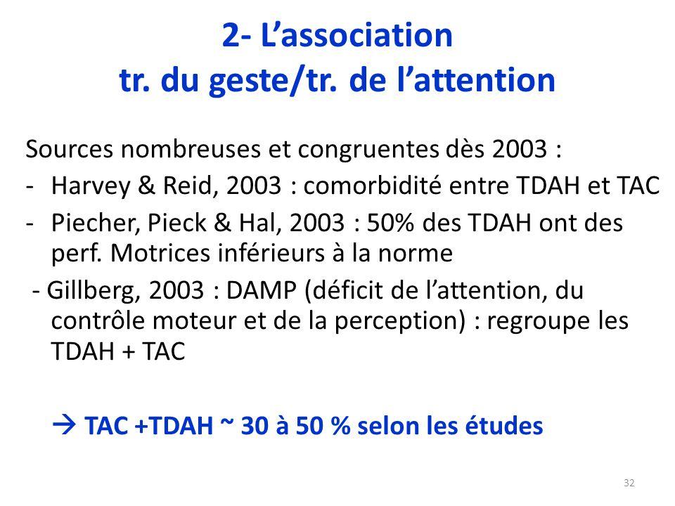 Sources nombreuses et congruentes dès 2003 : -Harvey & Reid, 2003 : comorbidité entre TDAH et TAC -Piecher, Pieck & Hal, 2003 : 50% des TDAH ont des p