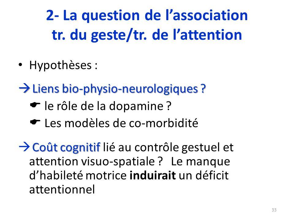 Hypothèses : Liens bio-physio-neurologiques ? Liens bio-physio-neurologiques ? le rôle de la dopamine ? Les modèles de co-morbidité Coût cognitif Coût