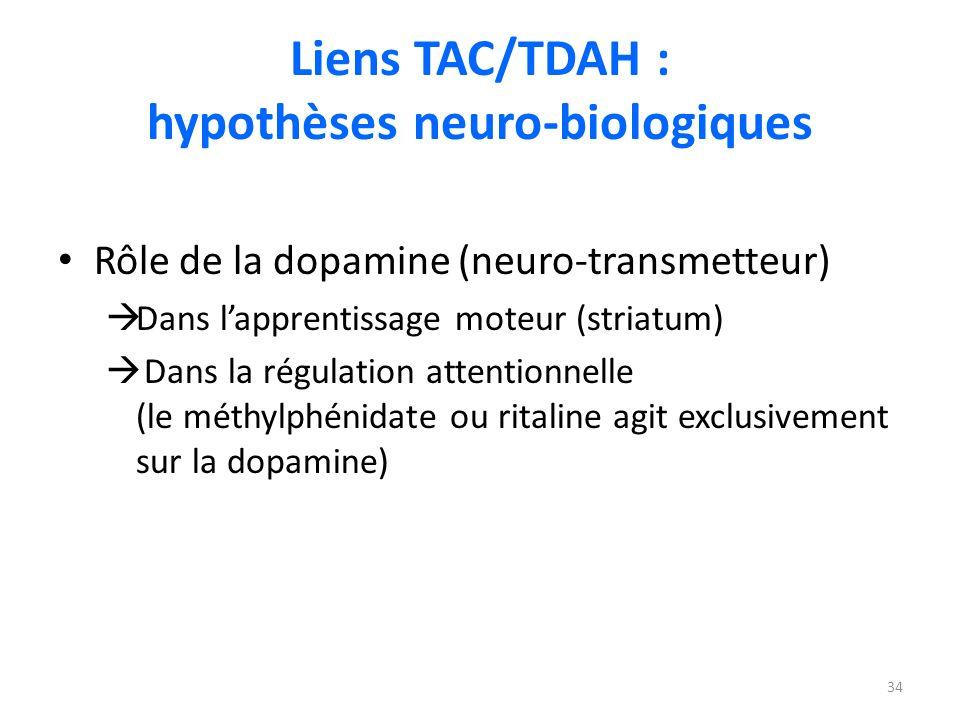 Liens TAC/TDAH : hypothèses neuro-biologiques Rôle de la dopamine (neuro-transmetteur) Dans lapprentissage moteur (striatum) Dans la régulation attent