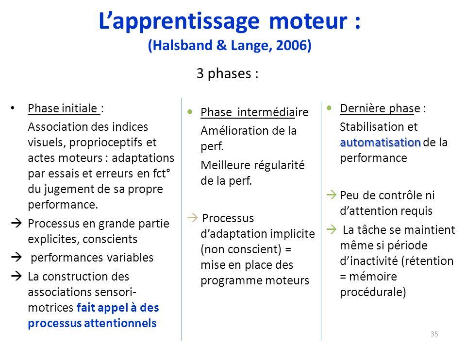 Lapprentissage moteur : (Halsband & Lange, 2006) Phase initiale : Association des indices visuels, proprioceptifs et actes moteurs : adaptations par e