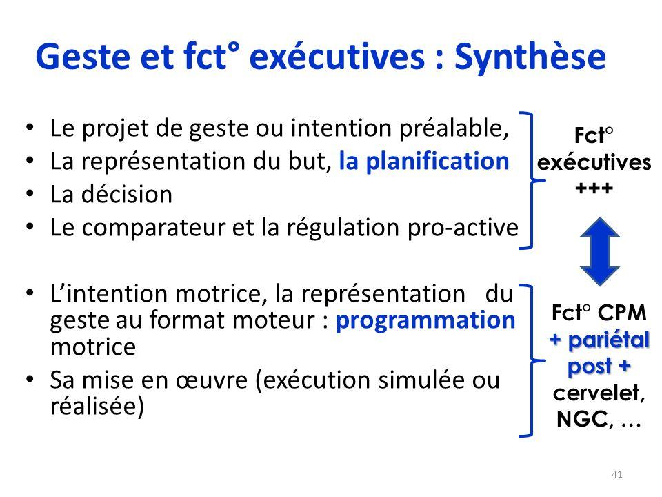 Geste et fct° exécutives : Synthèse Le projet de geste ou intention préalable, La représentation du but, la planification La décision Le comparateur e