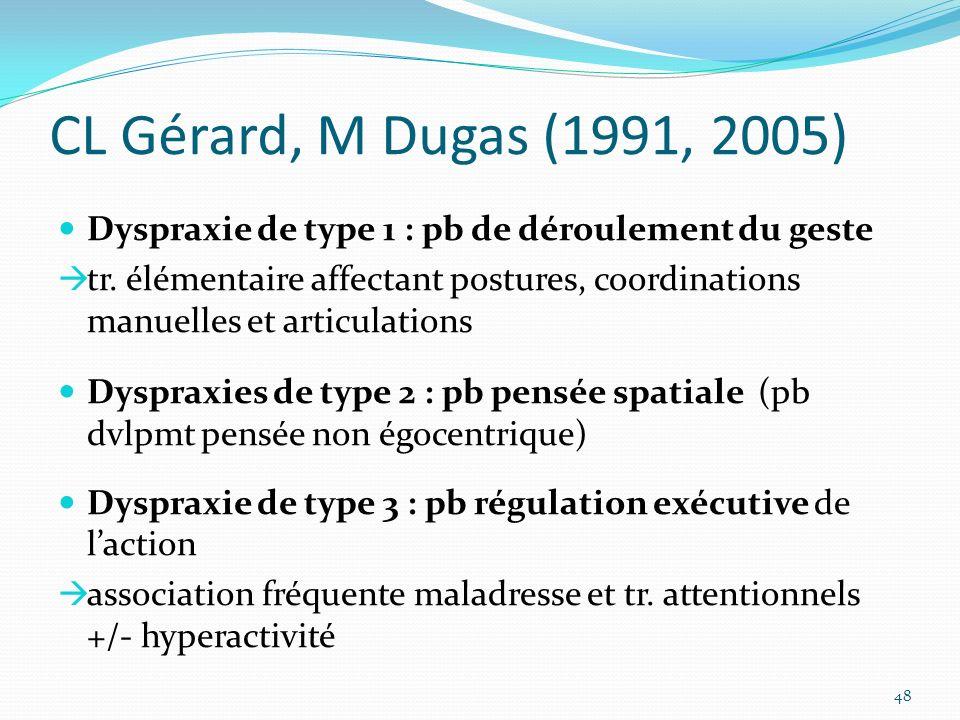 CL Gérard, M Dugas (1991, 2005) Dyspraxie de type 1 : pb de déroulement du geste tr. élémentaire affectant postures, coordinations manuelles et articu