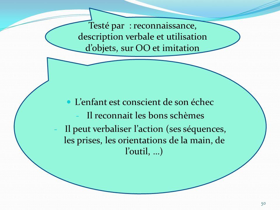 50 Testé par : reconnaissance, description verbale et utilisation dobjets, sur OO et imitation Lenfant est conscient de son échec - Il reconnait les b