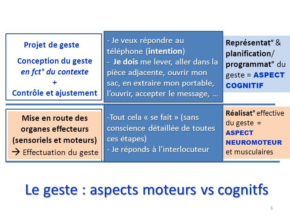Programme dexécution Passage à lacte REALISAT° EFFECTIVE MOUVEMENTS Facultatif - I NTENTION - REPRÉSENTATION - P LANIFICATION - DÉCISION REGULATION PRO - ACTIVE Comparateur 17