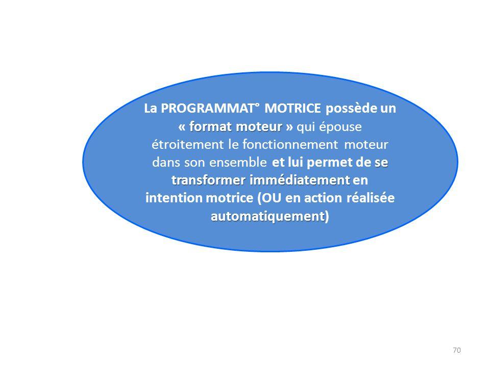 70 format moteur se transformer immédiatement automatiquement La PROGRAMMAT° MOTRICE possède un « format moteur » qui épouse étroitement le fonctionne