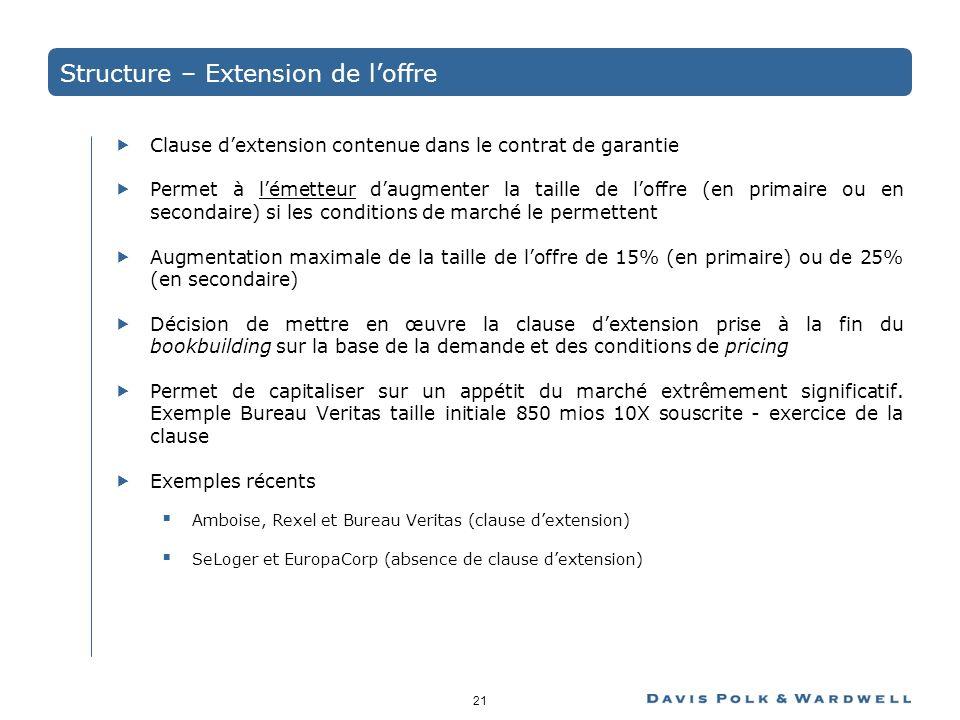 21 Structure – Extension de loffre Clause dextension contenue dans le contrat de garantie Permet à lémetteur daugmenter la taille de loffre (en primai
