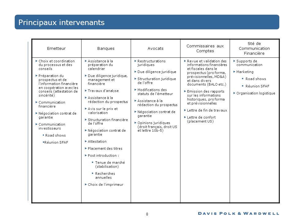 8 Principaux intervenants EmetteurBanquesAvocats Commissaires aux Comptes Sté de Communication Financière Choix et coordination du processus et des co
